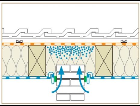 Co je to boční difúze?